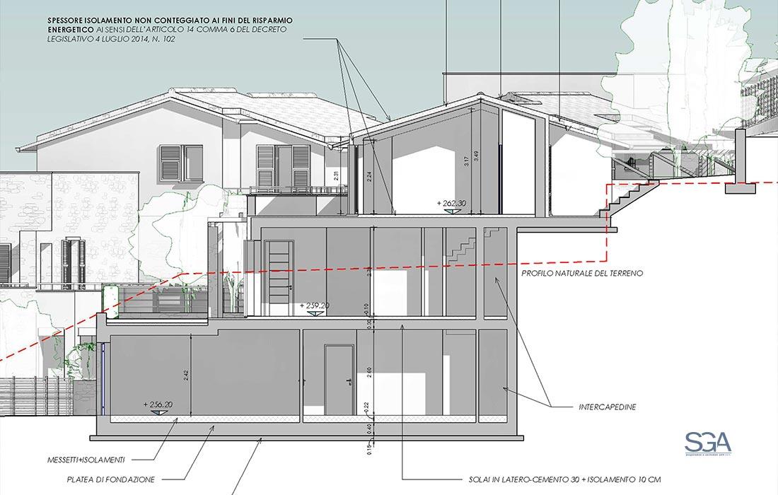 Progettazione immobile azienda SGA Srl